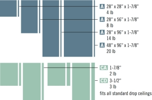 FAC_Standard_sizes